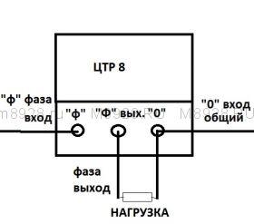 Терморегулятор цифровой ЦТР-8